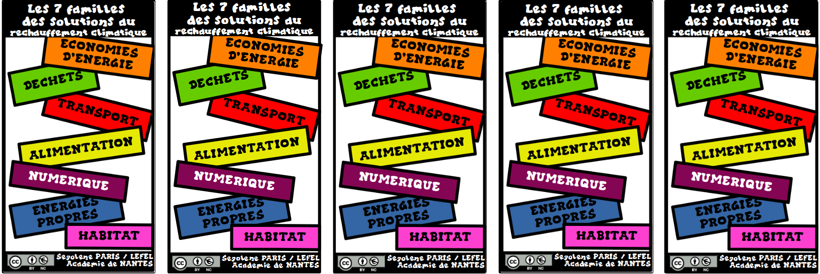 Les 7 familles des solutions au réchauffement climatique (Cartes)