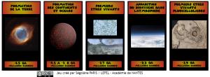 La vie sur Terre au fil du temps (carte)